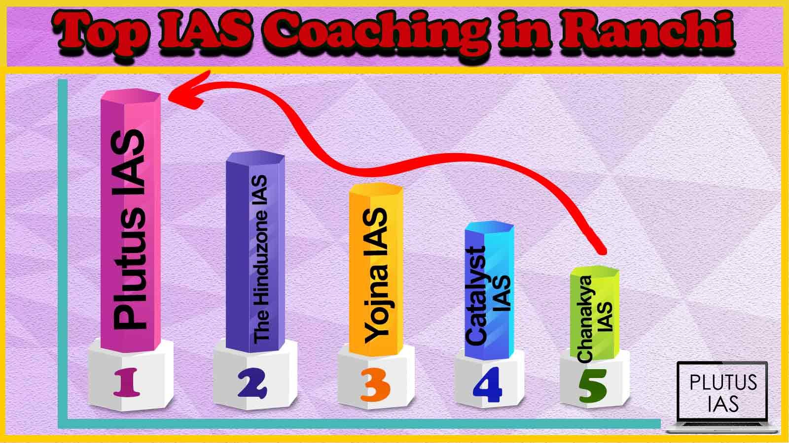 Best 10 IAS Coaching in Ranchi
