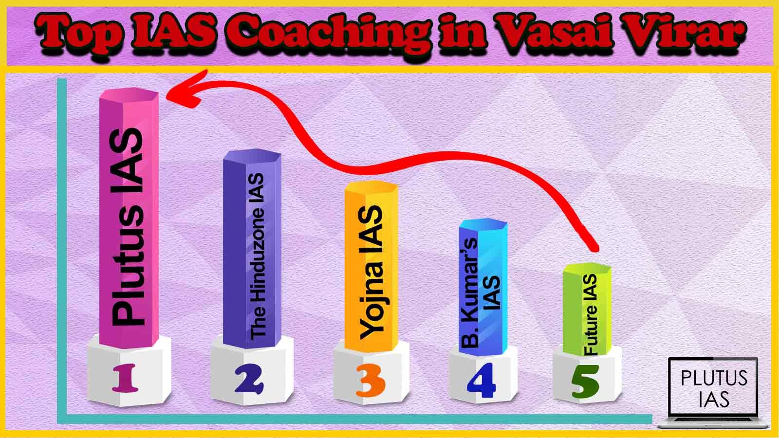 Best 10 IAS Coaching in Vasai Virar