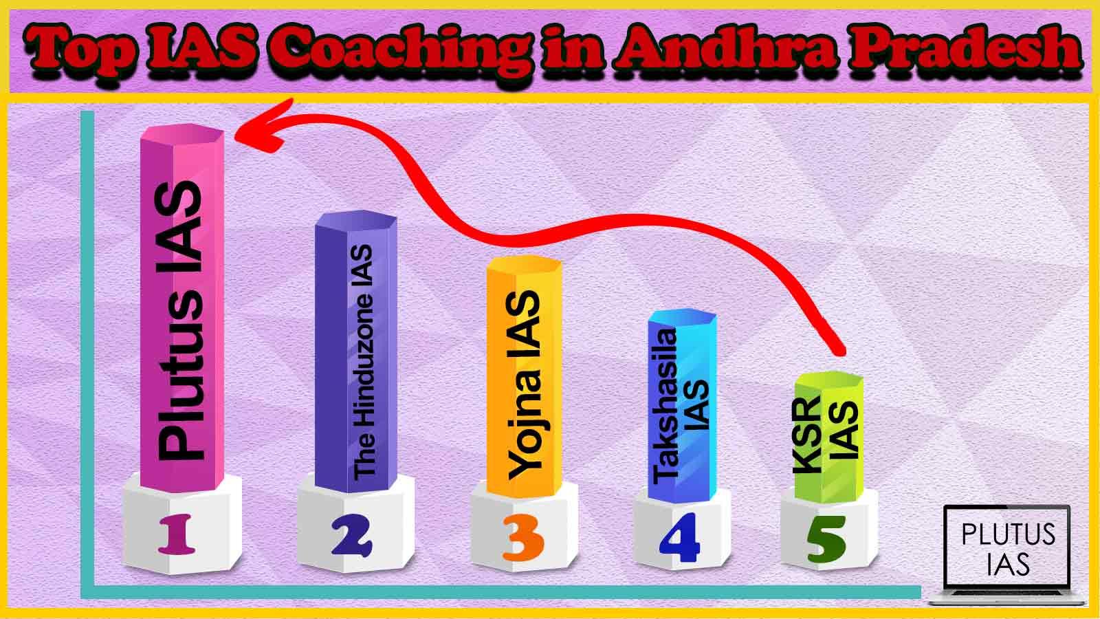 Top 10 IAS Coaching in Andhra Pradesh