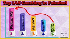 Best 10 IAS Coaching in Faizabad