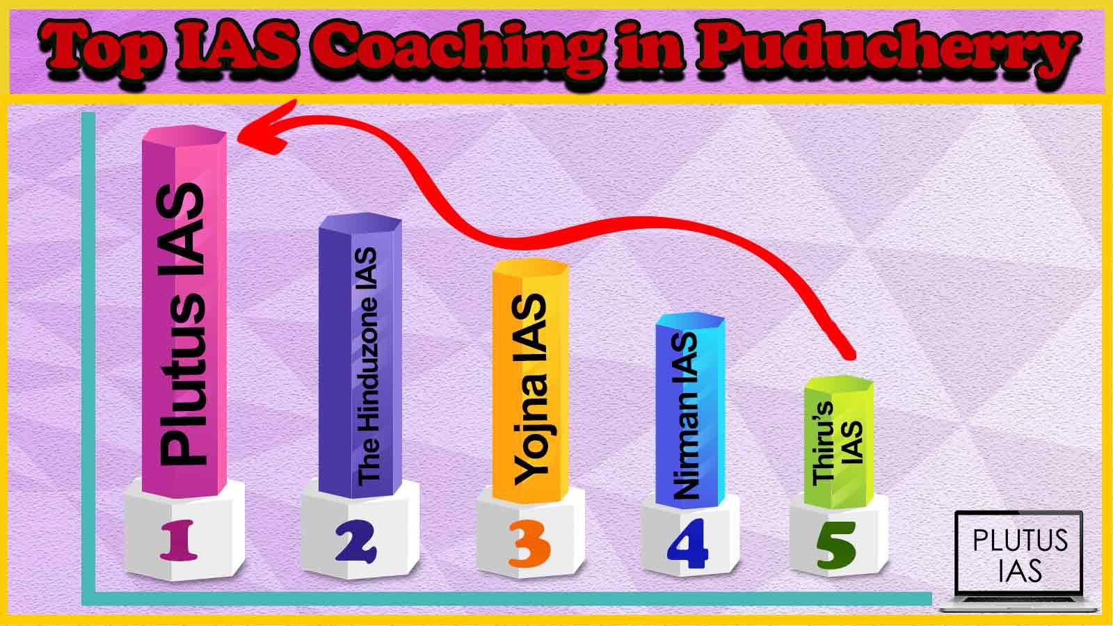 Best 10 IAS Coaching in Puducherry