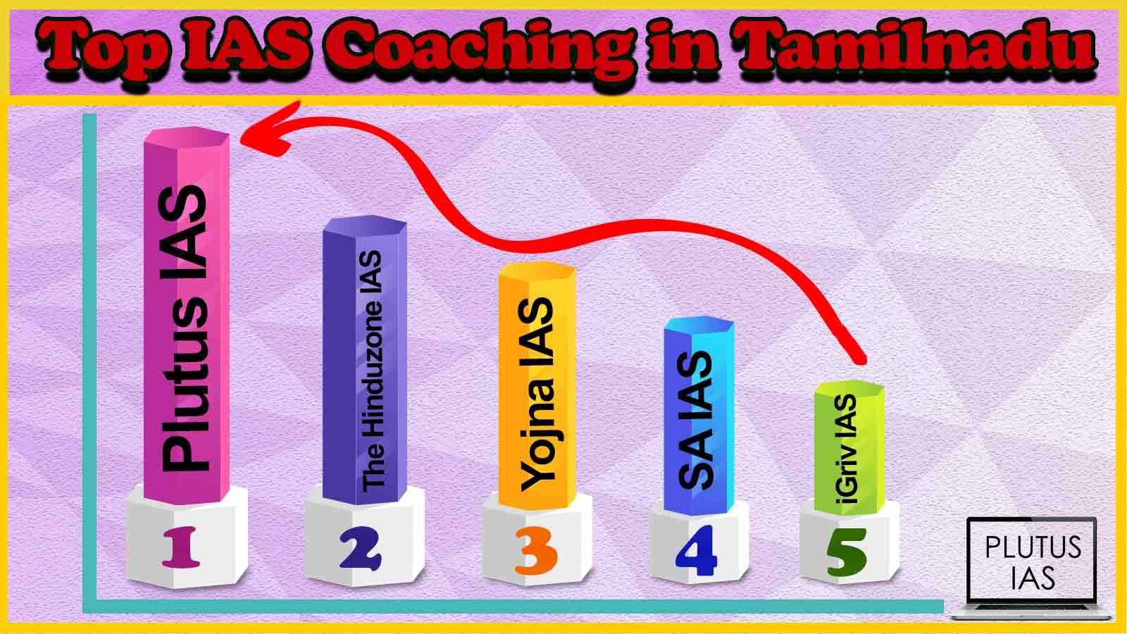 Best 10 IAS Coaching in Tamilnadu