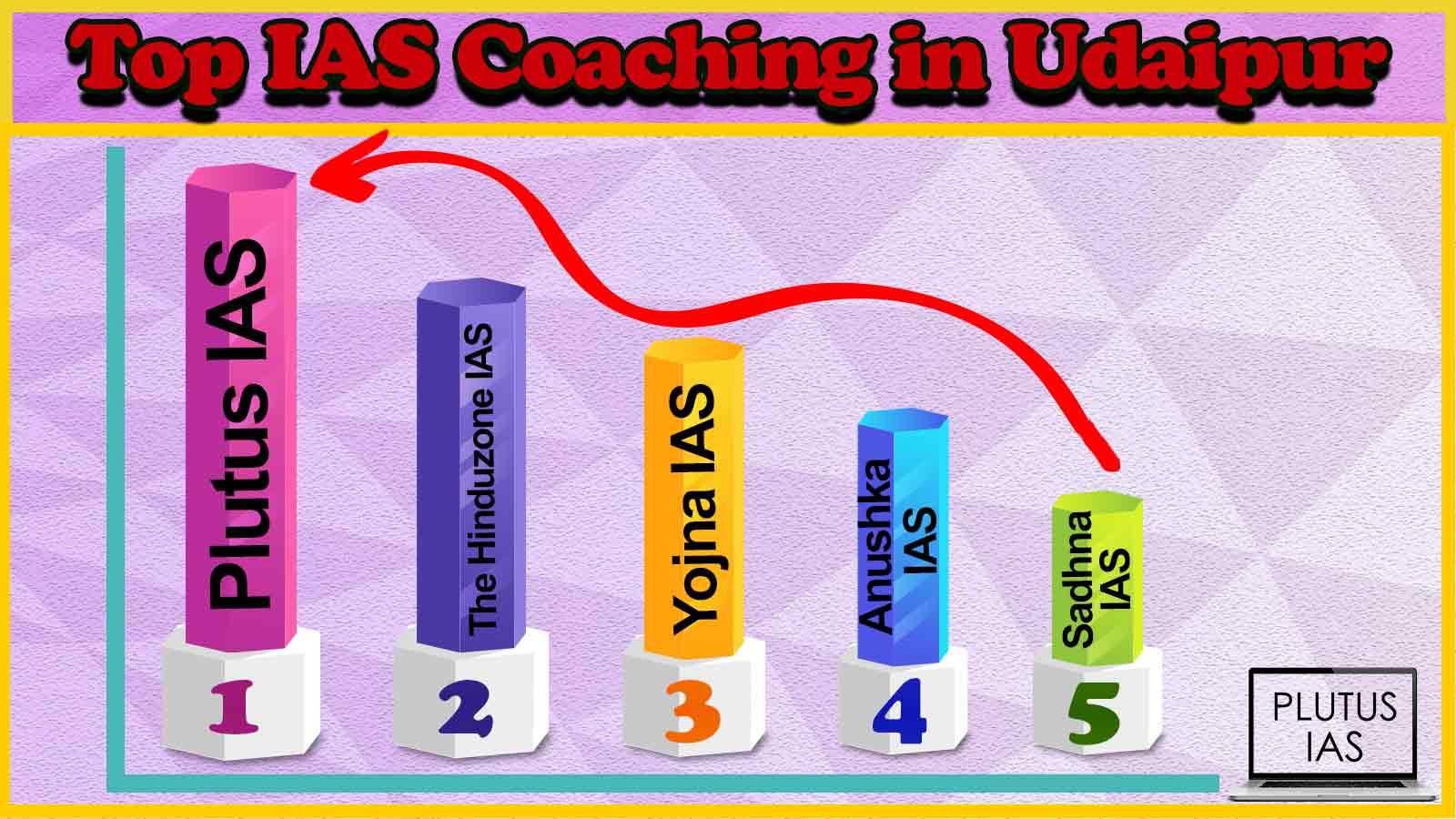 Best 10 IAS Coaching in Udaipur