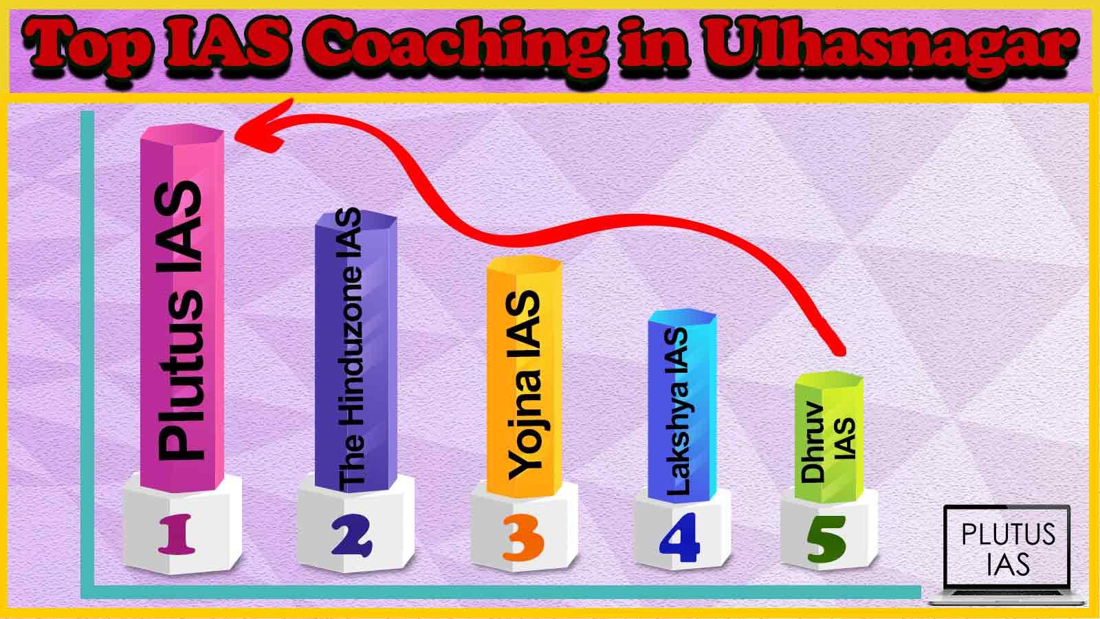Best 10 IAS Coaching in Ulhasnagar